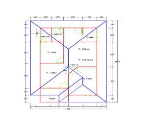 Aspek perencanaan bangunan