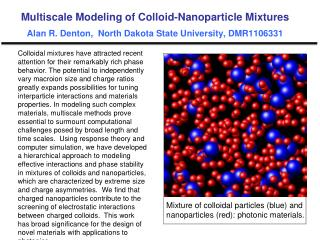 Mixture of colloidal particles (blue) and nanoparticles (red): photonic materials.