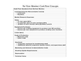 Nu View Monitor: Cash Flow Concepts
