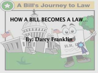 How a bill becomes a law…