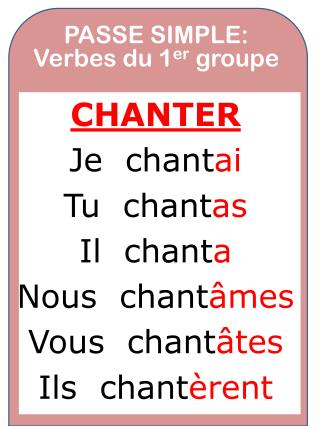 PASSE SIMPLE: Verbes du 1 er  groupe