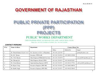 Government OF RAJASTHAN  PUBLIC PRIVATE PARTICIPATION  ppp PROJECTS