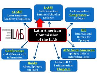 Latin American Commission  of the ILAE