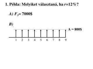 1. Példa: Melyiket választaná, ha  r =12%? A) F 3 = 7000$ B)