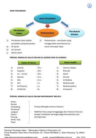 Seminar Perubatan Islam :  Menangani Histeria  Kerasukan Jin  Pusat Rawatan Islam Darun Nuraniyyah, 5a, Taman Muhibbah 2