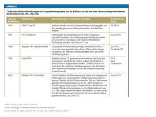 Alzen , Gerhard; Benz-Bohm, Gabriele Kinderradiologie – Besonderheiten des Strahlenschutzes
