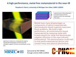 A high-performance, metal-free metamaterial in the near-IR
