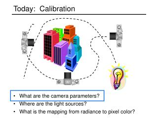 Today:  Calibration