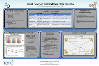GENI Science Shakedown Experiments Paul Ruth,  Anirban Mandal , Brian Blanton, Jeffery  Tilson