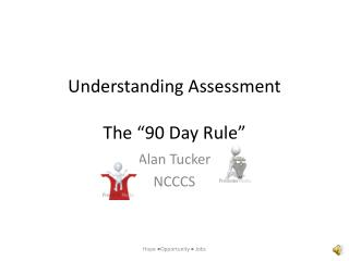 Understanding Assessment The �90 Day Rule�