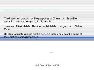 Important Groups of the Periodic Table