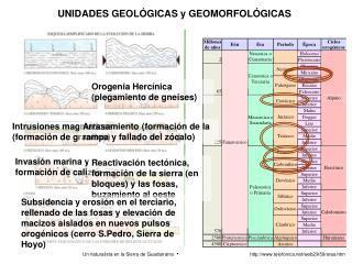 UNIDADES GEOL GICAS y GEOMORFOL GICAS