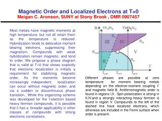 Magnetic Order and Localized Electrons at T=0 Meigan C. Aronson, SUNY at Stony Brook , DMR 0907457
