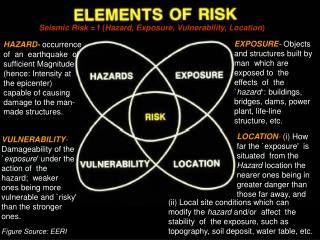 Seismic Risk  f Hazard, Exposure, Vulnerability, Location