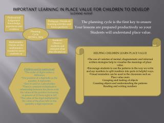Important learning in place value for children to develop Suzanne  Akrap