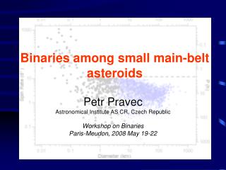Binaries among small main-belt asteroids
