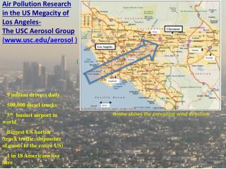 Air Pollution Research in the US Megacity of Los Angeles-