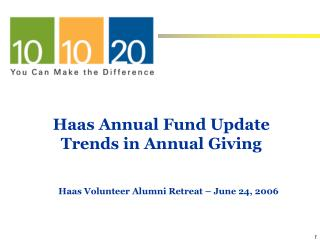 Haas Annual Fund Update Trends in Annual Giving