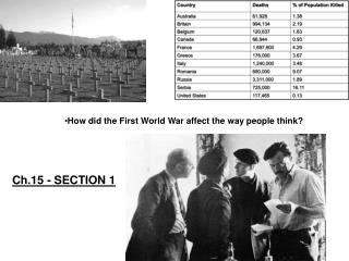 How did the First World War affect the way people think?