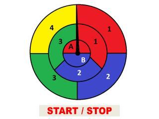 START / STOP
