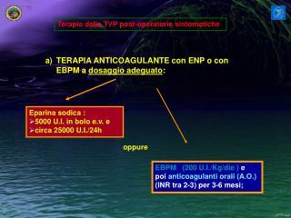 Terapia delle TVP post-operatorie sintomatiche