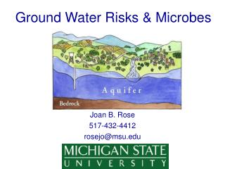 Ground Water Risks & Microbes