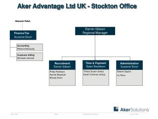 Aker Advantage Ltd UK - Stockton Office