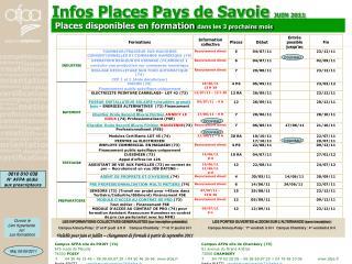 Infos Places Pays de Savoie  JUIN 2011