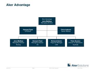 Aker Advantage
