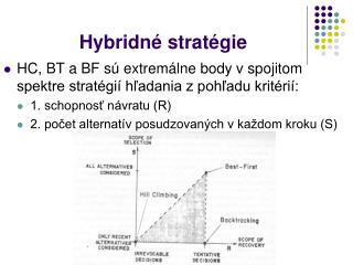 Hybridné stratégie