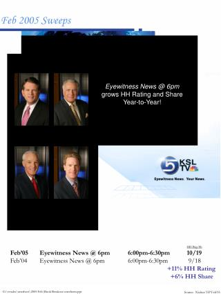HH Rtg/Sh Feb'05	Eyewitness News @ 6pm	6:00pm-6:30pm	10/19
