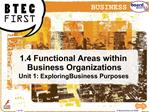 1.4 Functional Areas within Business Organizations Unit 1: Exploring Business Purposes