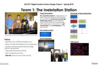 Digijock(ette)-Strength Digital System Design TM