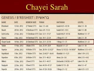 Chayei  Sarah