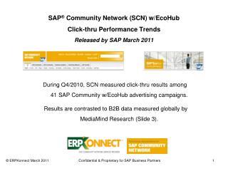 SAP  Community Network SCN w
