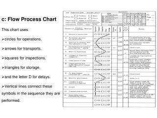 c: Flow Process Chart This chart uses  circles for operations,  arrows for transports,