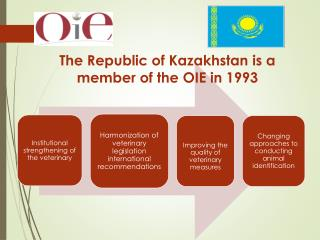 The Republic of Kazakhstan is a member of the OIE in 1993