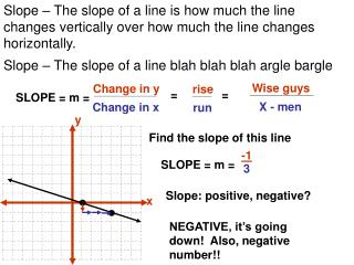Slope   The slope of a line is how much the line changes vertically over how much the line changes horizontally.