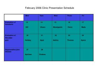 February 2006 Clinic Presentation Schedule