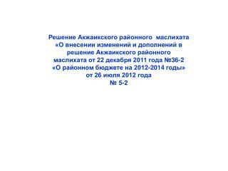 Решение Акжаикского районного  маслихата «О внесении изменений и дополнений в