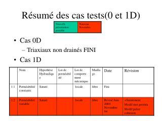 Résumé des cas tests(0 et 1D)