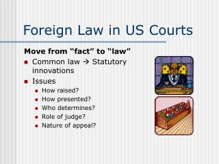 Foreign Law in US Courts