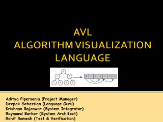 AVL  ALGORITHM VISUALIZATION LANGUAGE