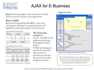 AJAX for E-Business