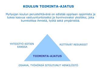 KOULUN TOIMINTA-AJATUS