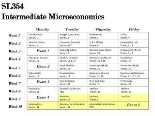 SL354  Intermediate Microeconomics