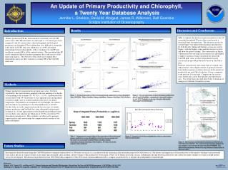An Update of Primary Productivity and Chlorophyll,  a Twenty Year Database Analysis