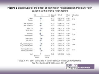 Coats, A. J. S.  (2011)  Clinical utility of exercise training in chronic systolic heart failure