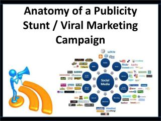 Anatomy of a Publicity Stunt / Viral Marketing Campaign