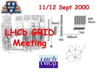 LHCb GRID    Meeting